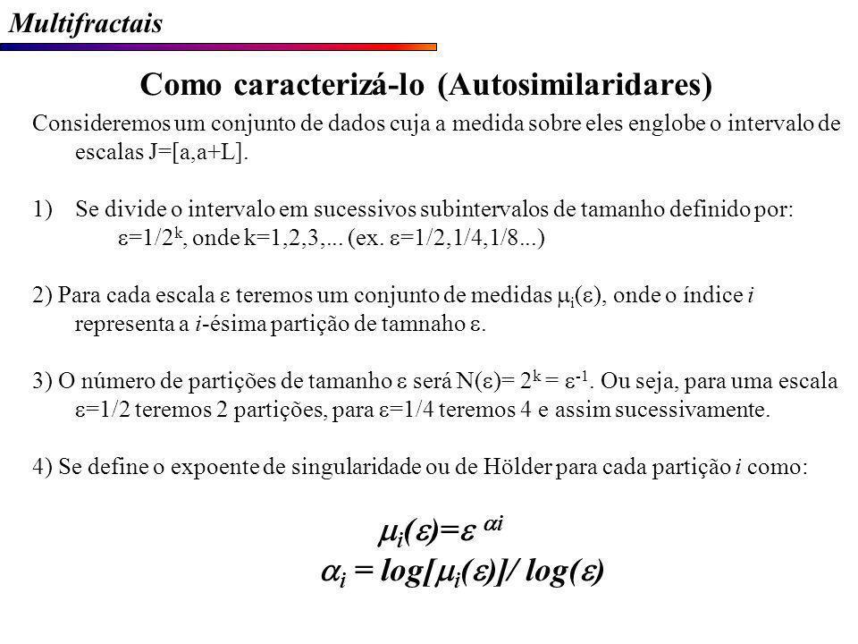 Como caracterizá-lo (Autosimilaridares) i = log[i()]/ log()